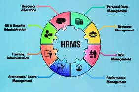 EBSS | e-Business Soft Solution